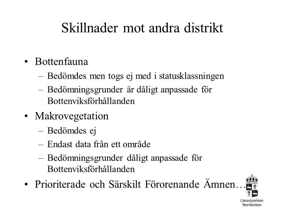 Skillnader mot andra distrikt Bottenfauna –Bedömdes men togs ej med i statusklassningen –Bedömningsgrunder är dåligt anpassade för Bottenviksförhållan