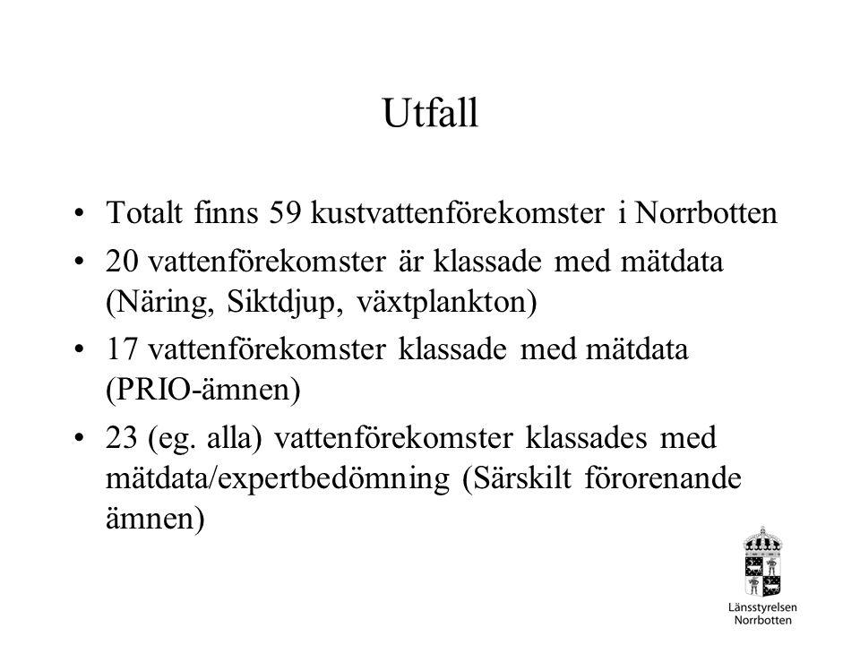 Utfall Totalt finns 59 kustvattenförekomster i Norrbotten 20 vattenförekomster är klassade med mätdata (Näring, Siktdjup, växtplankton) 17 vattenförek