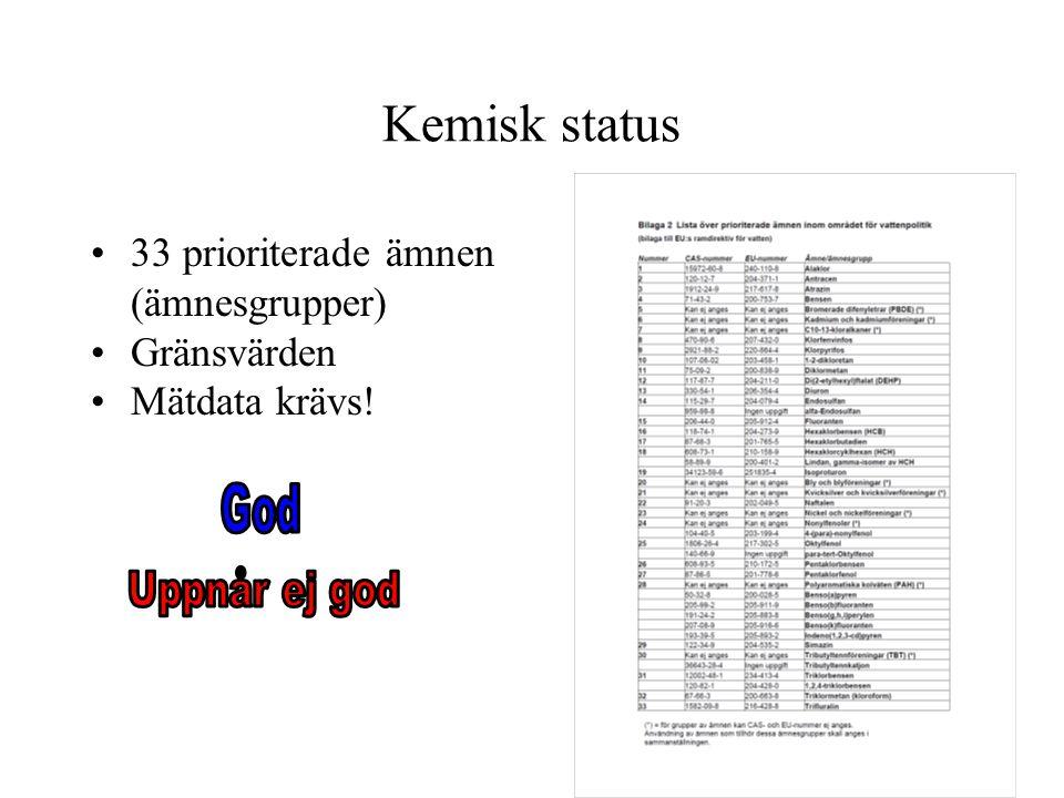 Kemisk status 33 prioriterade ämnen (ämnesgrupper) Gränsvärden Mätdata krävs!