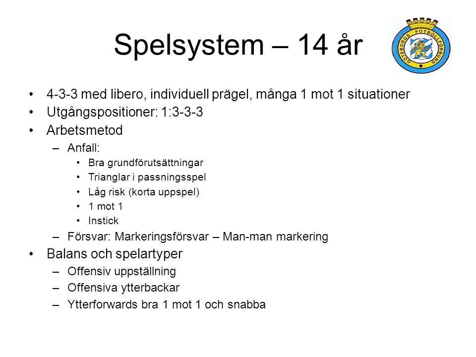 Spelsystem – 14 år 4-3-3 med libero, individuell prägel, många 1 mot 1 situationer Utgångspositioner: 1:3-3-3 Arbetsmetod –Anfall: Bra grundförutsättn