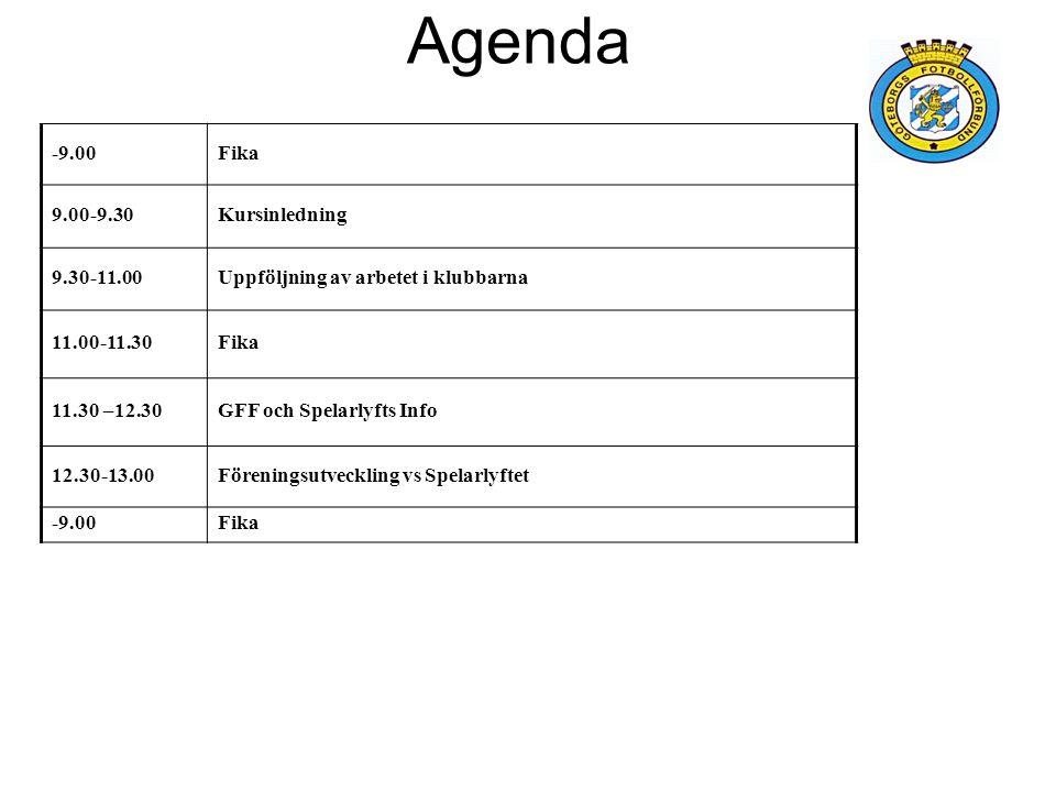 Agenda -9.00Fika 9.00-9.30Kursinledning 9.30-11.00Uppföljning av arbetet i klubbarna 11.00-11.30Fika 11.30 –12.30GFF och Spelarlyfts Info 12.30-13.00F