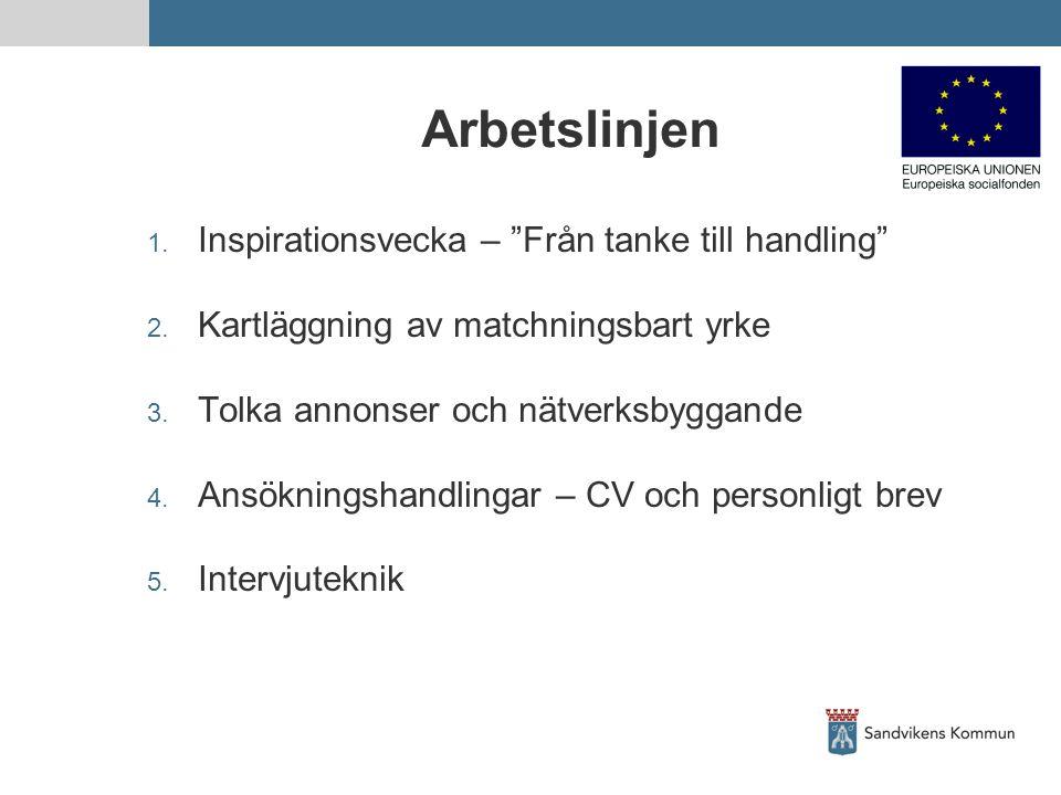 """Arbetslinjen 1. Inspirationsvecka – """"Från tanke till handling"""" 2. Kartläggning av matchningsbart yrke 3. Tolka annonser och nätverksbyggande 4. Ansökn"""