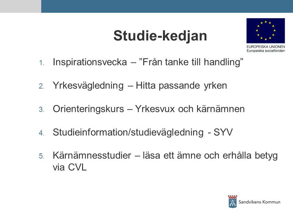 """Studie-kedjan 1. Inspirationsvecka – """"Från tanke till handling"""" 2. Yrkesvägledning – Hitta passande yrken 3. Orienteringskurs – Yrkesvux och kärnämnen"""