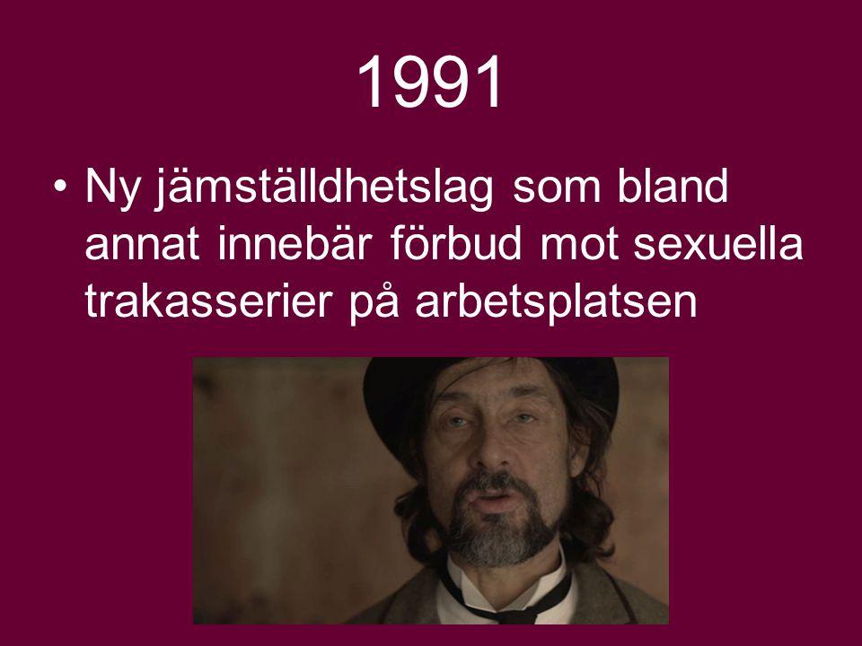 1998 Nytt brott – kvinnofridsbrott – införs i brottsbalken Lag med förbud mot könsstympning av kvinnor