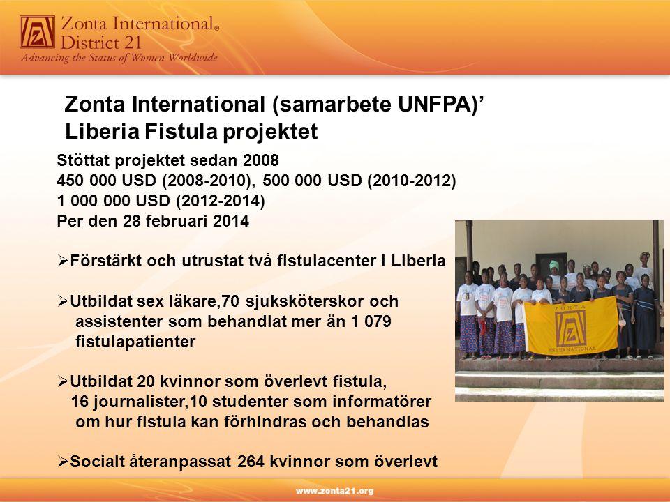 Zonta International (samarbete UNFPA)' Liberia Fistula projektet Stöttat projektet sedan 2008 450 000 USD (2008-2010), 500 000 USD (2010-2012) 1 000 000 USD (2012-2014) Per den 28 februari 2014  Förstärkt och utrustat två fistulacenter i Liberia  Utbildat sex läkare,70 sjuksköterskor och assistenter som behandlat mer än 1 079 fistulapatienter  Utbildat 20 kvinnor som överlevt fistula, 16 journalister,10 studenter som informatörer om hur fistula kan förhindras och behandlas  Socialt återanpassat 264 kvinnor som överlevt