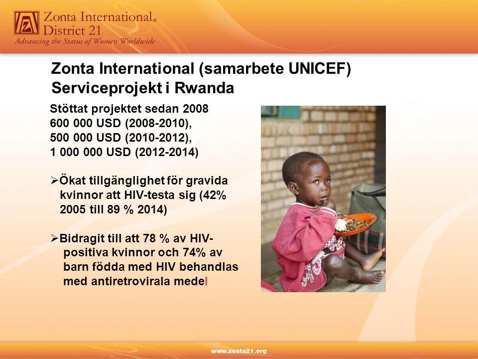 Zonta International (samarbete UNICEF) Serviceprojekt i Rwanda Stöttat projektet sedan 2008 600 000 USD (2008-2010), 500 000 USD (2010-2012), 1 000 000 USD (2012-2014)  Ökat tillgänglighet för gravida kvinnor att HIV-testa sig (42% 2005 till 89 % 2014)  Bidragit till att 78 % av HIV- positiva kvinnor och 74% av barn födda med HIV behandlas med antiretrovirala medel