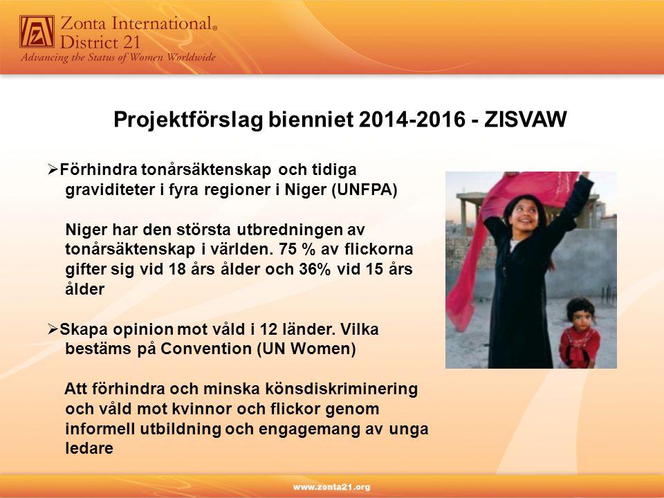 Projektförslag bienniet 2014-2016 - ZISVAW  Förhindra tonårsäktenskap och tidiga graviditeter i fyra regioner i Niger (UNFPA) Niger har den största utbredningen av tonårsäktenskap i världen.
