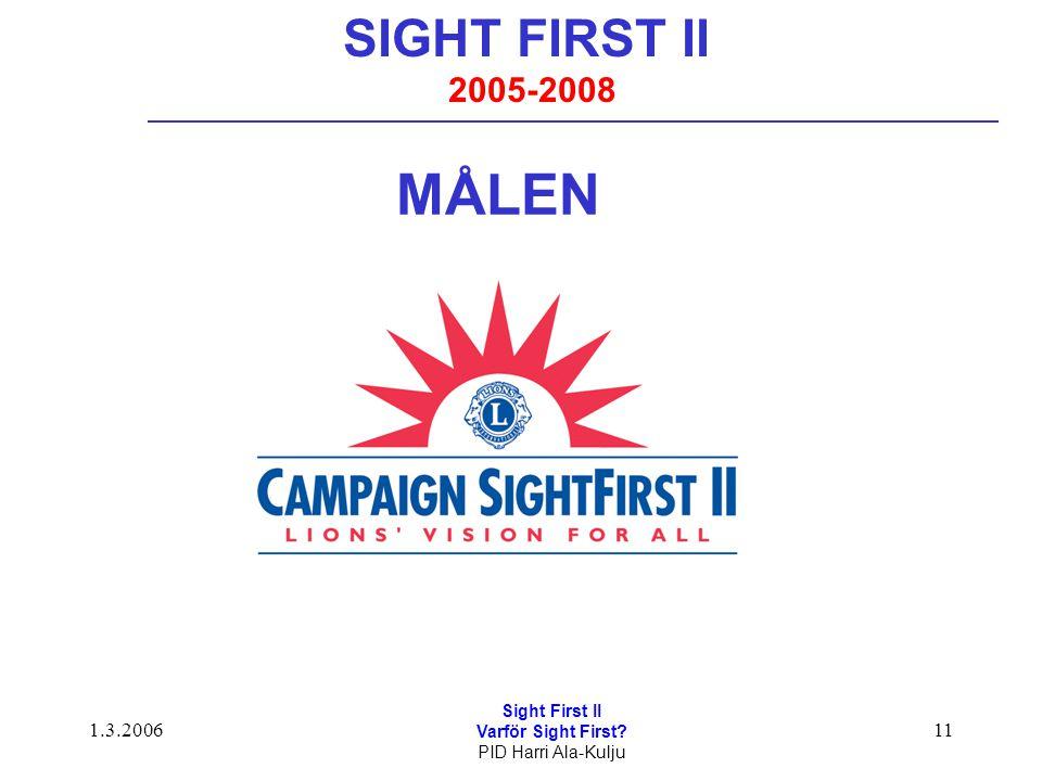 1.3.2006 Sight First II Varför Sight First PID Harri Ala-Kulju 11 SIGHT FIRST II 2005-2008 MÅLEN