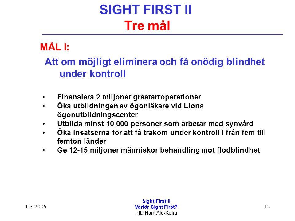 1.3.2006 Sight First II Varför Sight First? PID Harri Ala-Kulju 12 SIGHT FIRST II Tre mål Finansiera 2 miljoner gråstarroperationer Öka utbildningen a