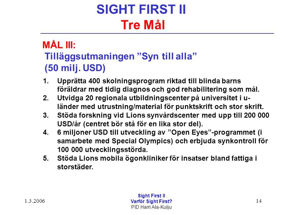 1.3.2006 Sight First II Varför Sight First? PID Harri Ala-Kulju 14 SIGHT FIRST II Tre Mål 1.Upprätta 400 skolningsprogram riktad till blinda barns för