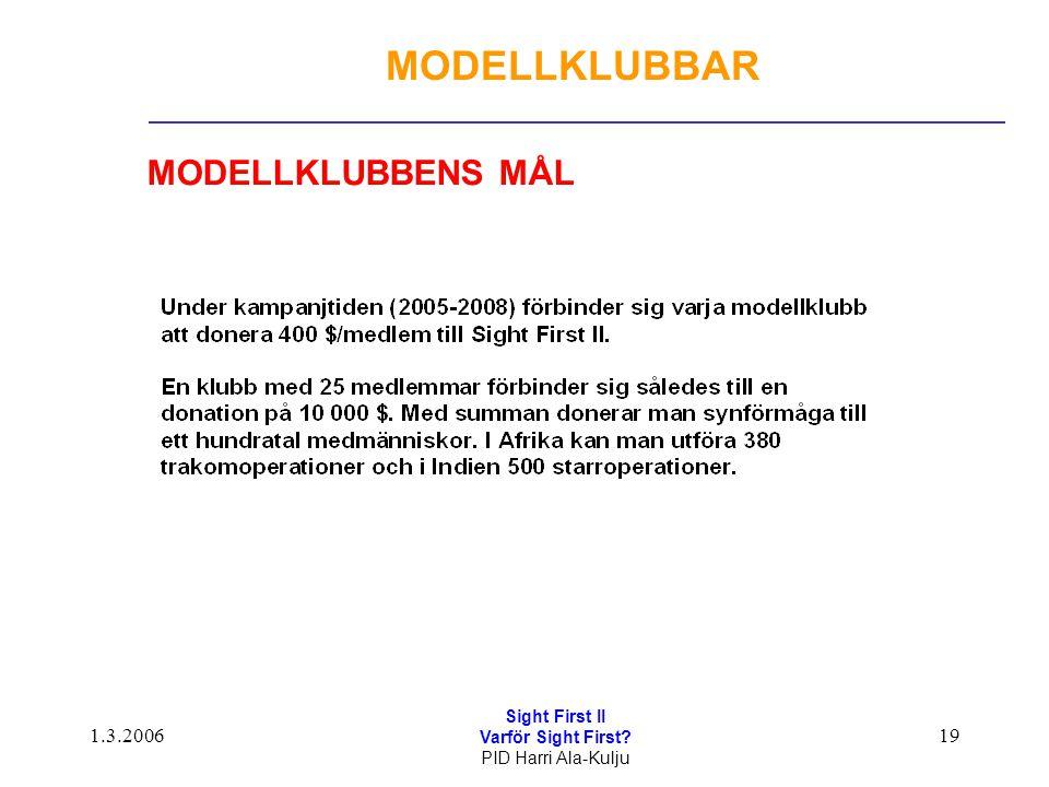 1.3.2006 Sight First II Varför Sight First PID Harri Ala-Kulju 19 MODELLKLUBBAR MODELLKLUBBENS MÅL