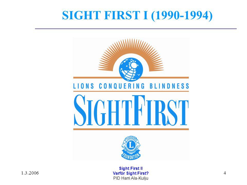 1.3.2006 Sight First II Varför Sight First? PID Harri Ala-Kulju 4 SIGHT FIRST I (1990-1994)