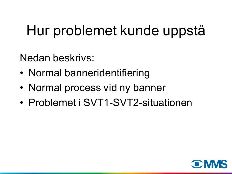 Hur problemet kunde uppstå Nedan beskrivs: Normal banneridentifiering Normal process vid ny banner Problemet i SVT1-SVT2-situationen