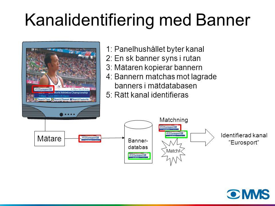 Kanalidentifiering med Banner 1: Panelhushållet byter kanal 2: En sk banner syns i rutan 3: Mätaren kopierar bannern 4: Bannern matchas mot lagrade banners i mätdatabasen 5: Rätt kanal identifieras Mätare Banner- databas Identifierad kanal Eurosport Match.