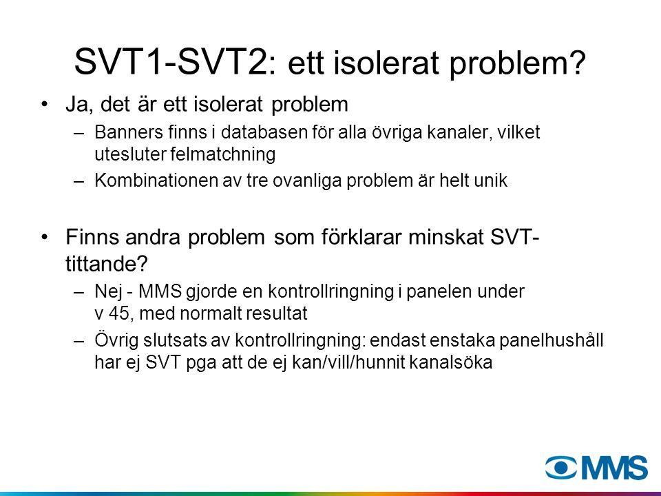 SVT1-SVT2 : ett isolerat problem? Ja, det är ett isolerat problem –Banners finns i databasen för alla övriga kanaler, vilket utesluter felmatchning –K