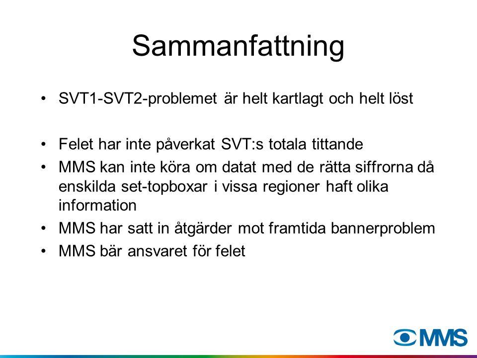 Sammanfattning SVT1-SVT2-problemet är helt kartlagt och helt löst Felet har inte påverkat SVT:s totala tittande MMS kan inte köra om datat med de rätta siffrorna då enskilda set-topboxar i vissa regioner haft olika information MMS har satt in åtgärder mot framtida bannerproblem MMS bär ansvaret för felet