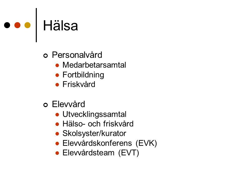Hälsa Personalvård Medarbetarsamtal Fortbildning Friskvård Elevvård Utvecklingssamtal Hälso- och friskvård Skolsyster/kurator Elevvårdskonferens (EVK)
