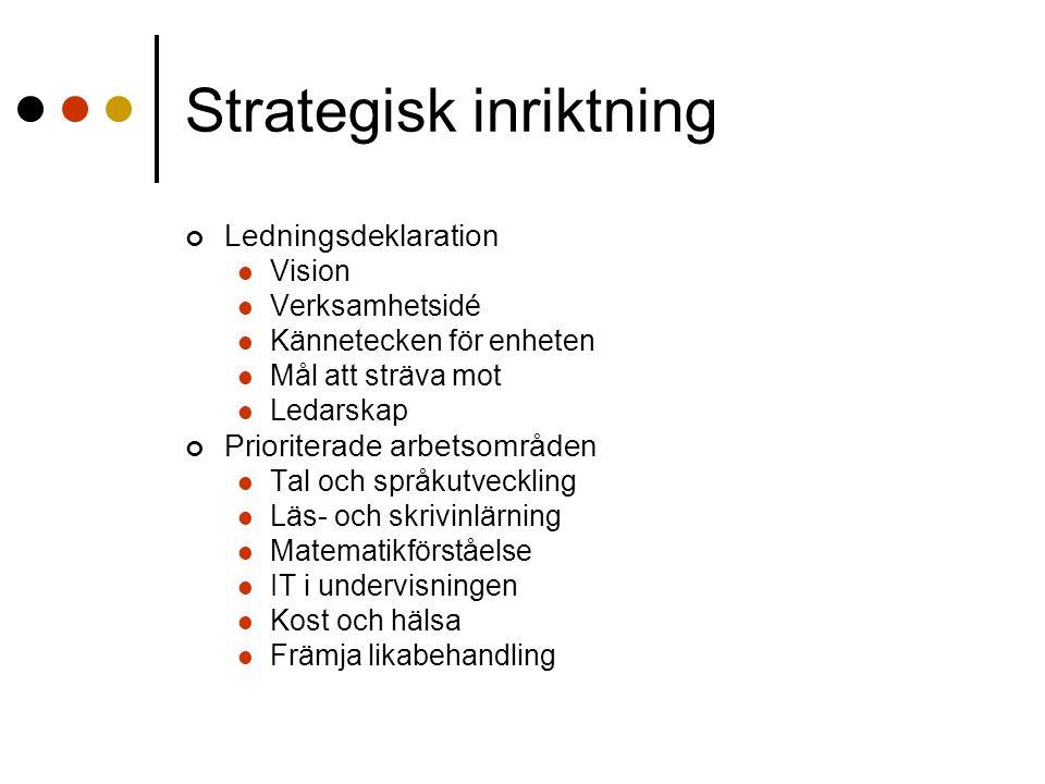Strategisk inriktning Ledningsdeklaration Vision Verksamhetsidé Kännetecken för enheten Mål att sträva mot Ledarskap Prioriterade arbetsområden Tal oc