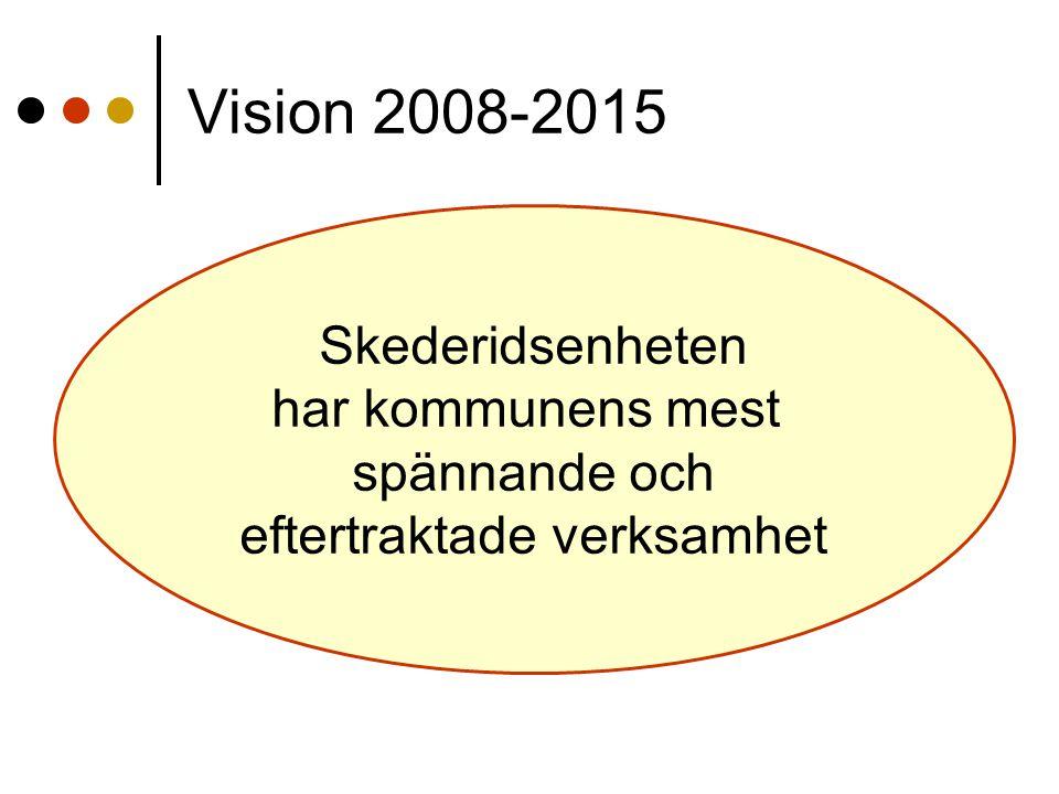 Vision 2008-2015 Skederidsenheten har kommunens mest spännande och eftertraktade verksamhet