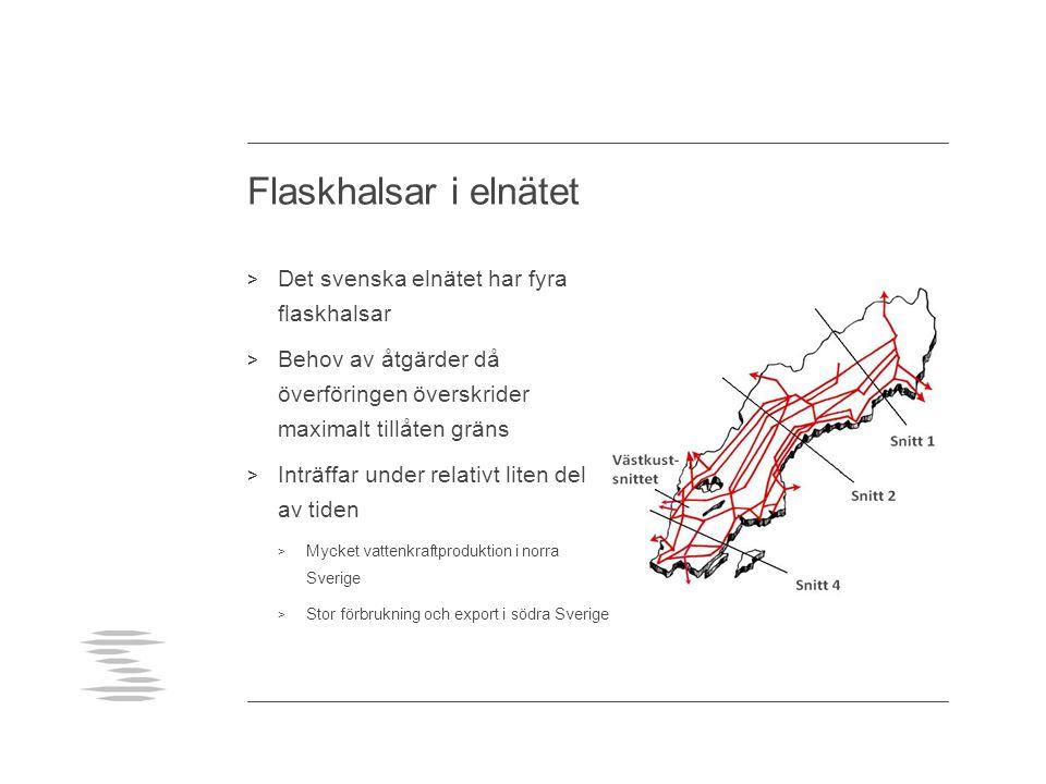 Flaskhalsar i elnätet > Det svenska elnätet har fyra flaskhalsar > Behov av åtgärder då överföringen överskrider maximalt tillåten gräns > Inträffar under relativt liten del av tiden > Mycket vattenkraftproduktion i norra Sverige > Stor förbrukning och export i södra Sverige