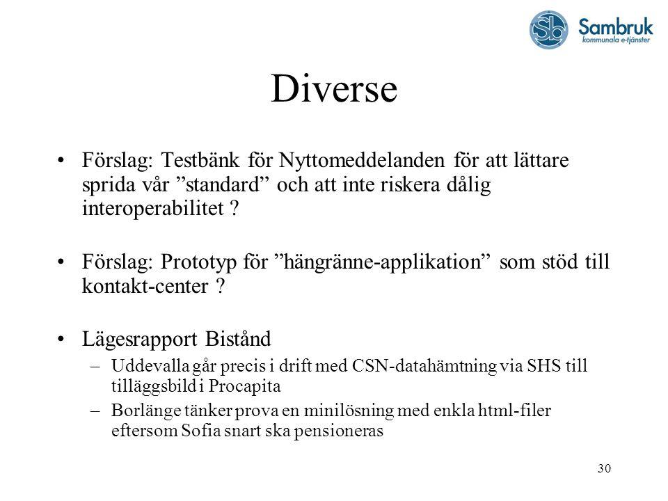 30 Diverse Förslag: Testbänk för Nyttomeddelanden för att lättare sprida vår standard och att inte riskera dålig interoperabilitet .
