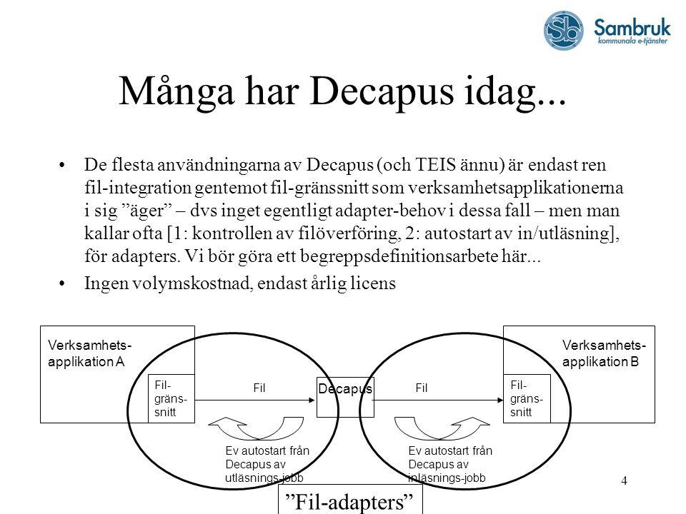4 Många har Decapus idag... De flesta användningarna av Decapus (och TEIS ännu) är endast ren fil-integration gentemot fil-gränssnitt som verksamhetsa