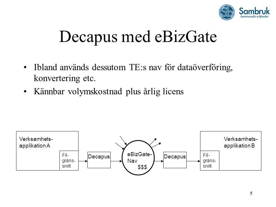 5 Decapus med eBizGate Ibland används dessutom TE:s nav för dataöverföring, konvertering etc. Kännbar volymskostnad plus årlig licens Verksamhets- app