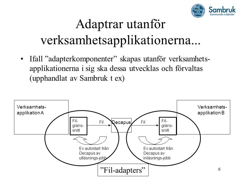 """6 Adaptrar utanför verksamhetsapplikationerna... Ifall """"adapterkomponenter"""" skapas utanför verksamhets- applikationerna i sig ska dessa utvecklas och"""