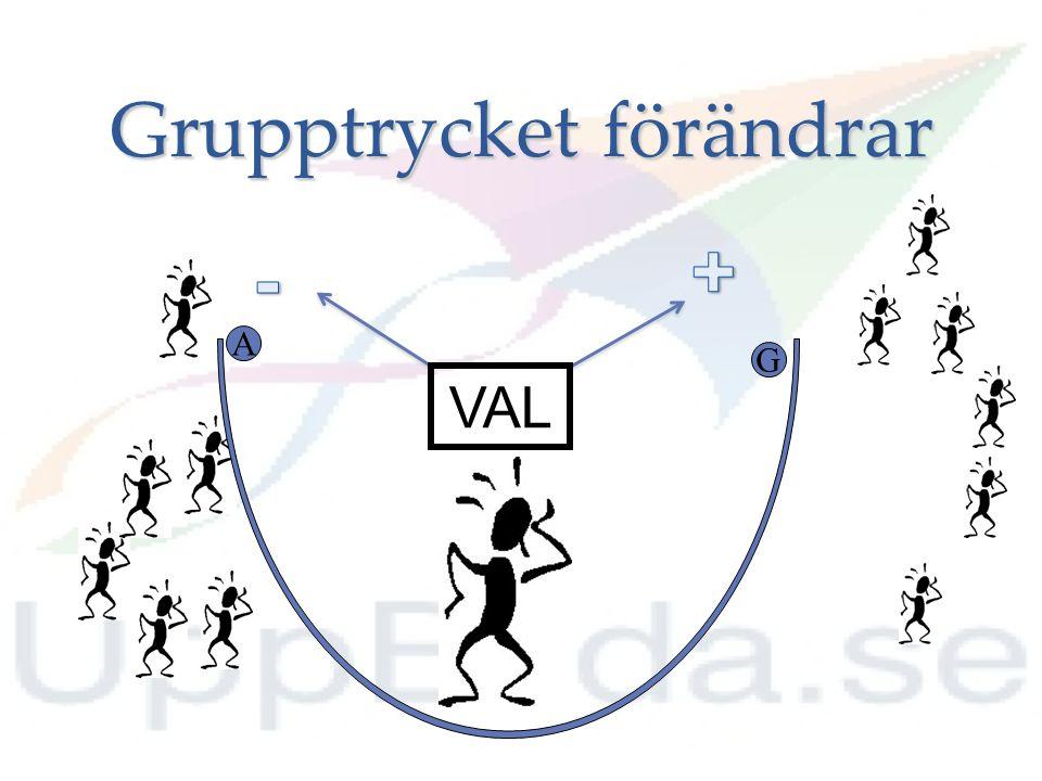 Grupptrycket förändrar VAL A G