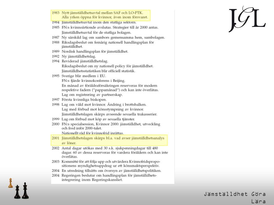 Lagen I Regeringsformen återfinns grunderna för Sverige som stat.