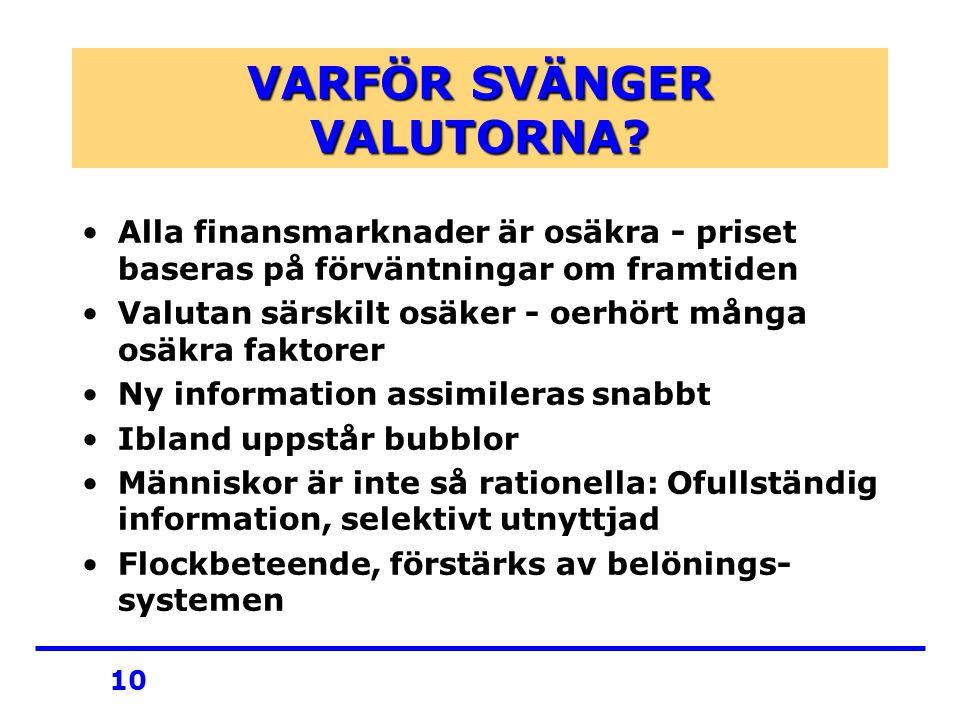 10 VARFÖR SVÄNGER VALUTORNA.