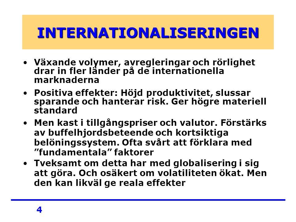 4 INTERNATIONALISERINGEN Växande volymer, avregleringar och rörlighet drar in fler länder på de internationella marknaderna Positiva effekter: Höjd produktivitet, slussar sparande och hanterar risk.