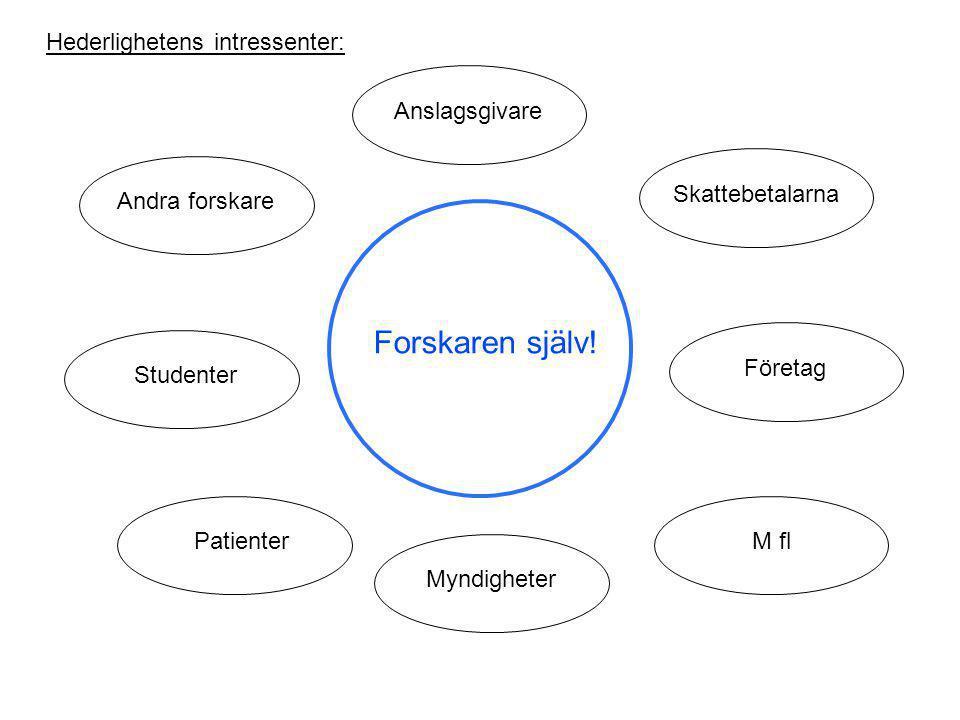 Myndigheter Företag Skattebetalarna Anslagsgivare Patienter Studenter Andra forskare M fl Forskaren själv!