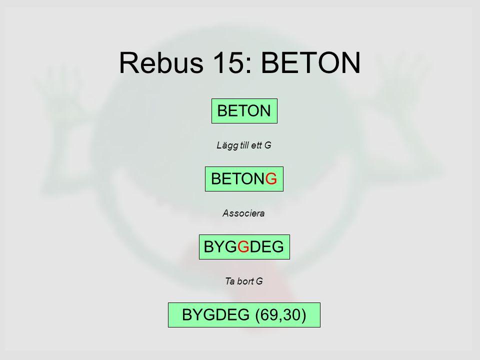 Rebus 15: BETON BETON Lägg till ett G BETONG Associera BYGGDEG BYGDEG (69,30) Ta bort G