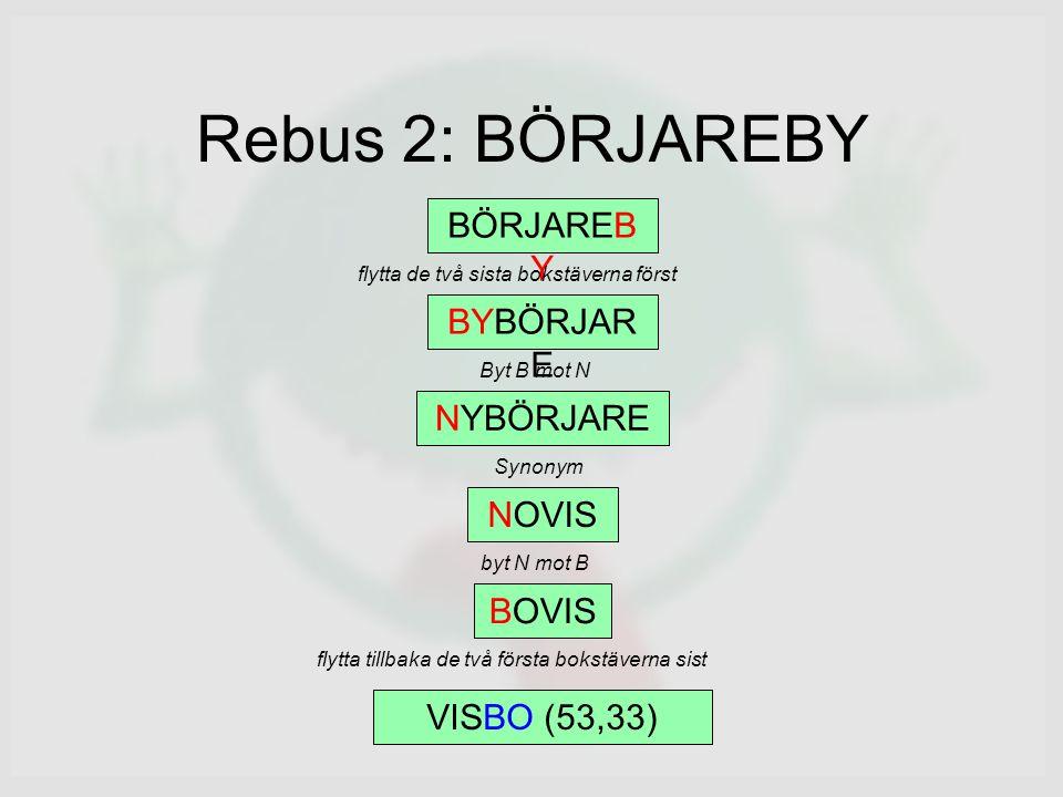 Rebus 2: BÖRJAREBY BÖRJAREB Y flytta de två sista bokstäverna först BYBÖRJAR E Byt B mot N NYBÖRJARE NOVIS BOVIS VISBO (53,33) Synonym byt N mot B flytta tillbaka de två första bokstäverna sist