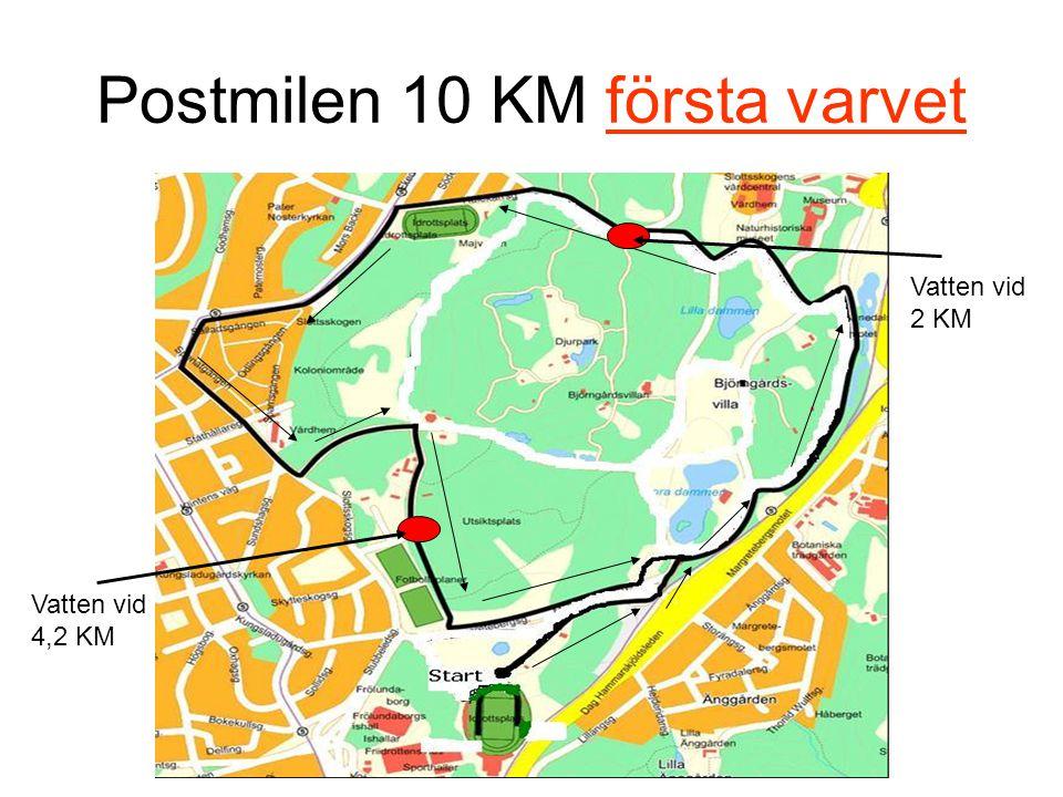 Postmilen 10 KM andra varvet Vatten vid 8 KM Vatten vid 6,5 KM Start