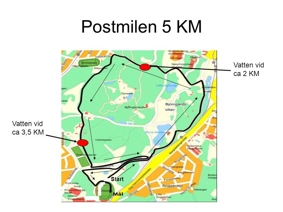 Postmilen 5 KM Vatten vid ca 3,5 KM Vatten vid ca 2 KM Start