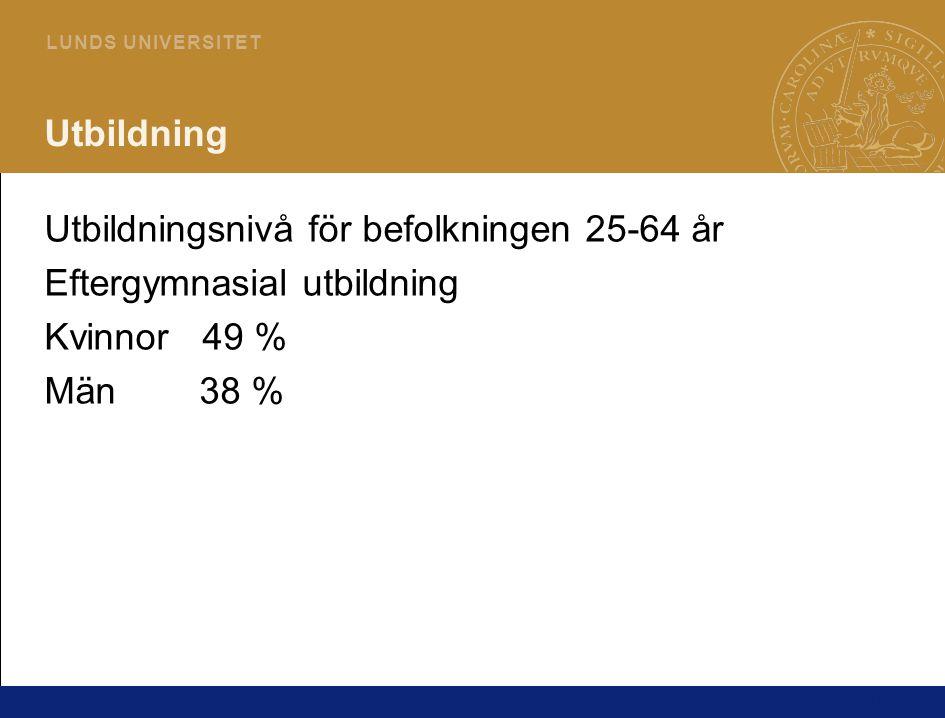 10 L U N D S U N I V E R S I T E T Utbildning Utbildningsnivå för befolkningen 25-64 år Eftergymnasial utbildning Kvinnor 49 % Män 38 %