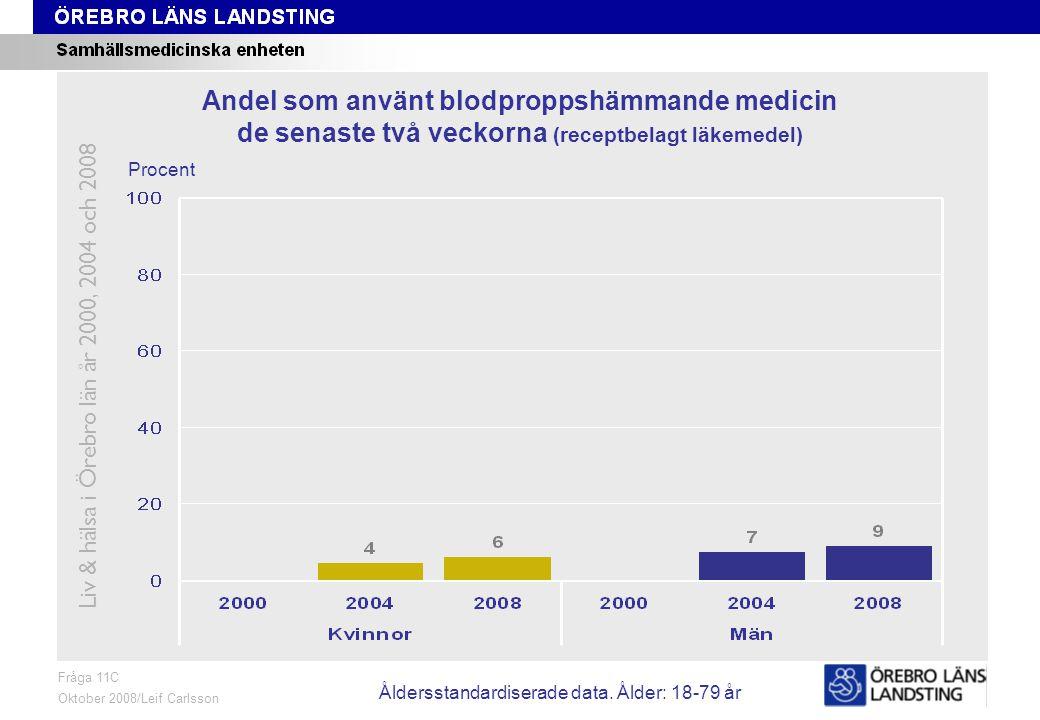 Fråga 11C, ålder och kön Fråga 11C Oktober 2008/Leif Carlsson Procent Andel som använt blodproppshämmande medicin de senaste två veckorna (receptbelagt läkemedel) Liv & hälsa i Örebro län år 2000, 2004 och 2008 Åldersstandardiserade data.