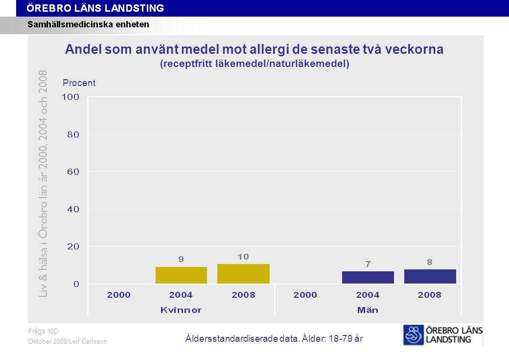 Fråga 11D, ålder och kön Fråga 11D Oktober 2008/Leif Carlsson Procent Andel som använt blodfettssänkande medicin de senaste två veckorna (receptbelagt läkemedel) Liv & hälsa i Örebro län år 2000, 2004 och 2008 Åldersstandardiserade data.