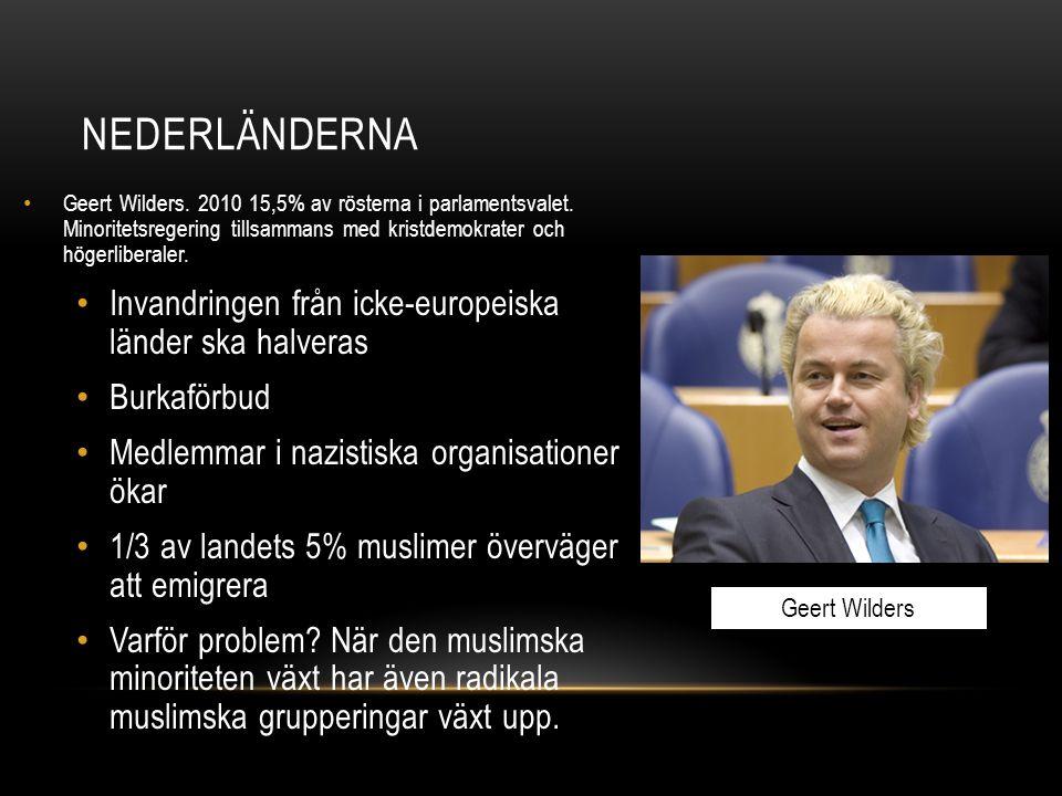 Geert Wilders. 2010 15,5% av rösterna i parlamentsvalet. Minoritetsregering tillsammans med kristdemokrater och högerliberaler. Invandringen från icke