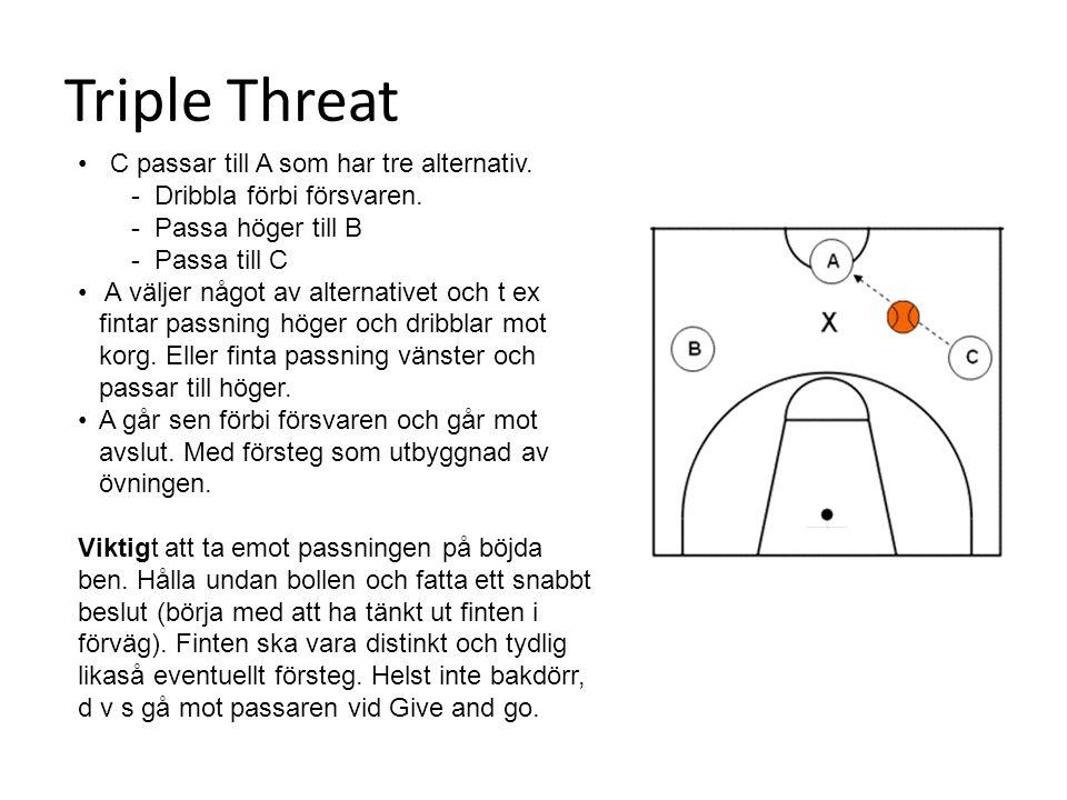 Triple Threat C passar till A som har tre alternativ. - Dribbla förbi försvaren. - Passa höger till B - Passa till C A väljer något av alternativet oc