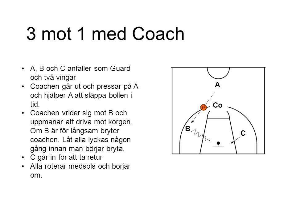 C B A 3 mot 1 med Coach Co A, B och C anfaller som Guard och två vingar Coachen går ut och pressar på A och hjälper A att släppa bollen i tid. Coachen