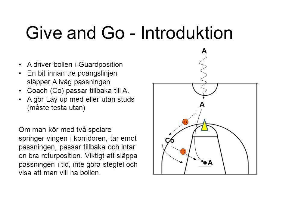 A Co A A driver bollen i Guardposition En bit innan tre poängslinjen släpper A iväg passningen Coach (Co) passar tillbaka till A. A gör Lay up med ell