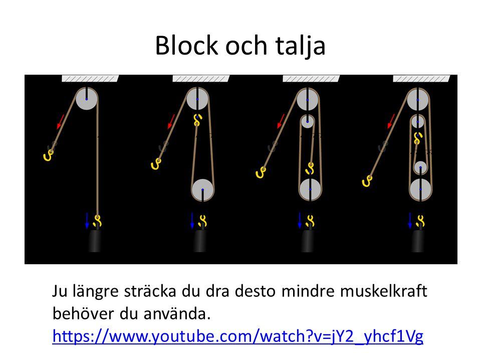 Block och talja Ju längre sträcka du dra desto mindre muskelkraft behöver du använda. https://www.youtube.com/watch?v=jY2_yhcf1Vg https://www.youtube.