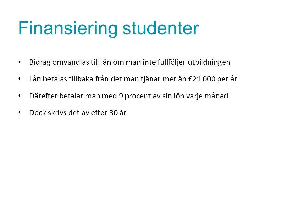 Finansiering studenter Bidrag omvandlas till lån om man inte fullföljer utbildningen Lån betalas tillbaka från det man tjänar mer än £21 000 per år Dä