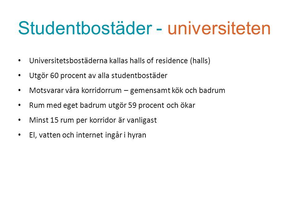 Studentbostäder - universiteten Universitetsbostäderna kallas halls of residence (halls) Utgör 60 procent av alla studentbostäder Motsvarar våra korri