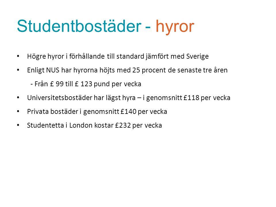 Studentbostäder - hyror Högre hyror i förhållande till standard jämfört med Sverige Enligt NUS har hyrorna höjts med 25 procent de senaste tre åren -