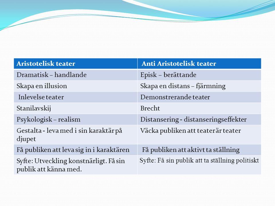 Aristotelisk teater Anti Aristotelisk teater Dramatisk – handlandeEpisk – berättande Skapa en illusionSkapa en distans – fjärmning Inlevelse teaterDem