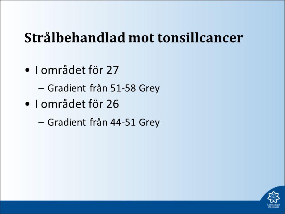 Strålbehandlad mot tonsillcancer I området för 27 –Gradient från 51-58 Grey I området för 26 –Gradient från 44-51 Grey
